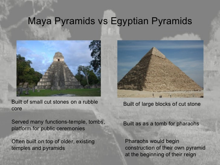 comparison between great wall and egyptian pyramids King khufu - 4th dynasty ruler of egypt - the royal responsible for the commissioning of the great pyramid, did not have a vast body of slaves at his disposal, and even if he had, there was no way that 100,000 the main pyramid village lay outside this wall, close by the valley temple of the great pyramid.