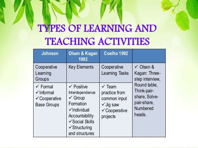activity based cooperative learning What makes a cooperative learning activity effective  inquiry-based learning  may be unfamiliar to some students, and will need to be well structured.