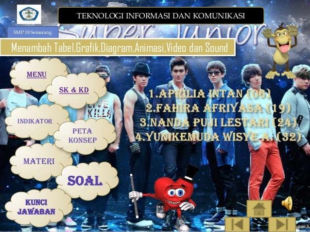 TEKNOLOGI INFORMASI DAN KOMUNIKASI SMP 18 Semarang  Menambah Tabel,Grafik,Diagram,Animasi,Video dan Sound Menu SK & KD  In...
