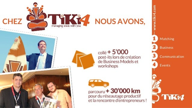CHEZ NOUS AVONS, www.tiki4.com 1 2 3 4 Matching Business Communication Events