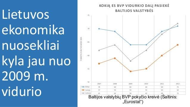 """""""Tikroji"""" Vyriausybės ataskaita Slide 3"""