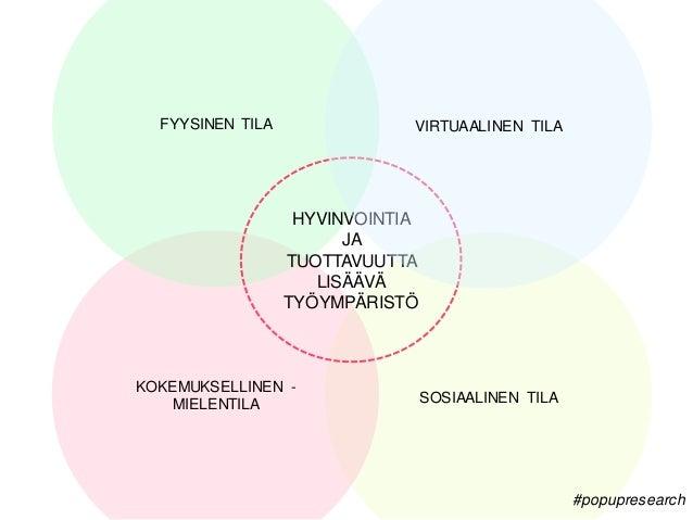 SOSIAALINEN TILA KOKEMUKSELLINEN - MIELENTILA FYYSINEN TILA HYVINVOINTIA JA TUOTTAVUUTTA LISÄÄVÄ TYÖYMPÄRISTÖ VIRTUAALINEN...