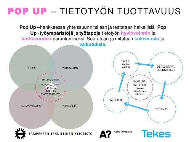 POP UP – TIETOTYÖN TUOTTAVUUS Pop Up –hankkeessa yhteissuunnitellaan ja testataan hetkellisiä Pop Up -työympäristöjä ja ty...