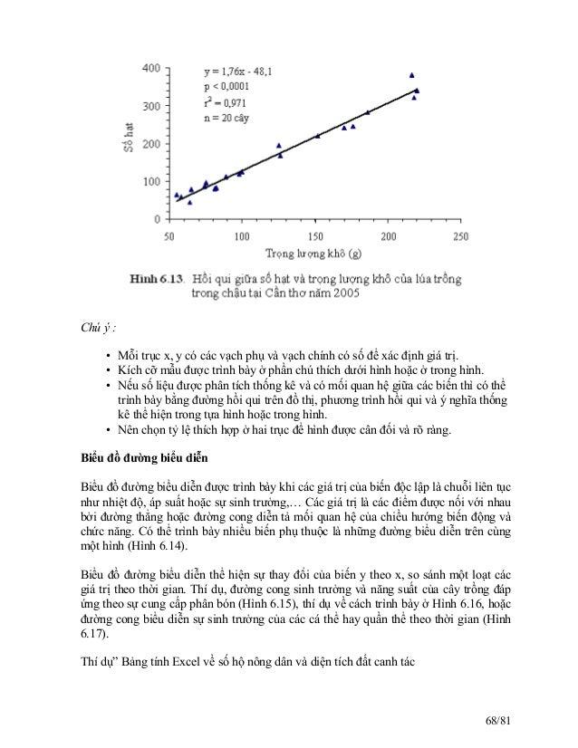 Tài liệu giáo trình phương pháp nghiên cứu khoa học