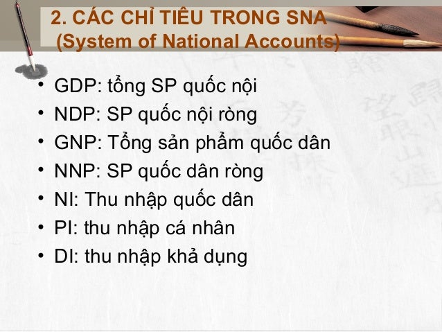 10 Main Disadvantages of the GNP Measure