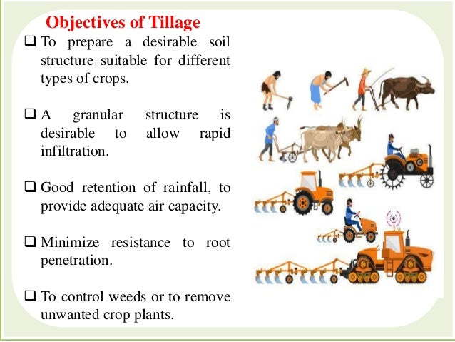 Farm Power And Machinery  TILLAGE Slide 3