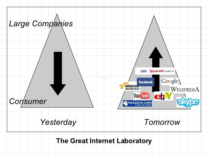 The Great Internet Laboratory Yesterday Tomorrow Large Companies Consumer
