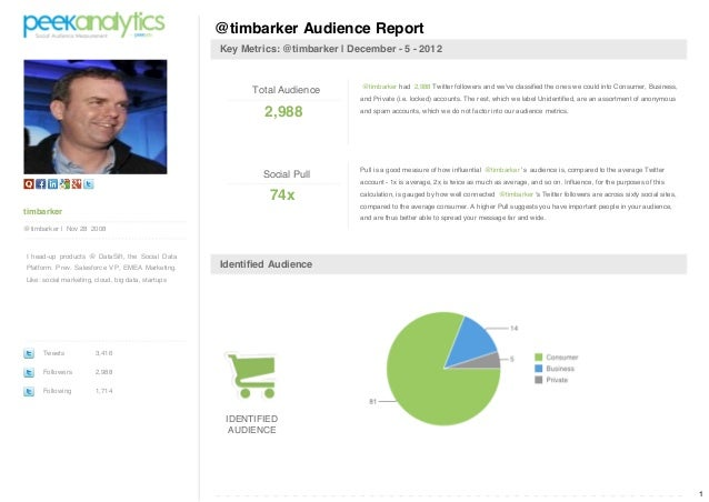 @timbarker Audience Report                                                    Key Metrics: @timbarker | December - 5 - 201...