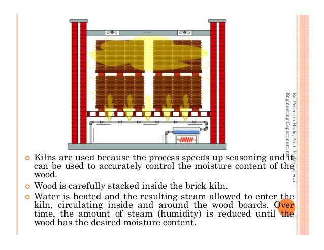 Er.PrameshHada,Asst.Professor,civil EngineeringDepartment,nec Kilns are used because the process speeds up seasoning and i...
