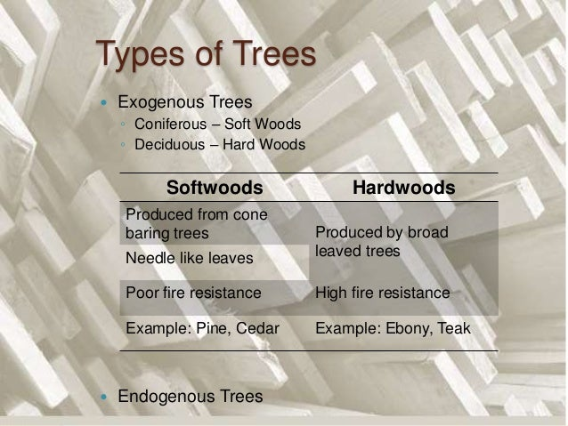 Timber types of woods plywood veneer laminate