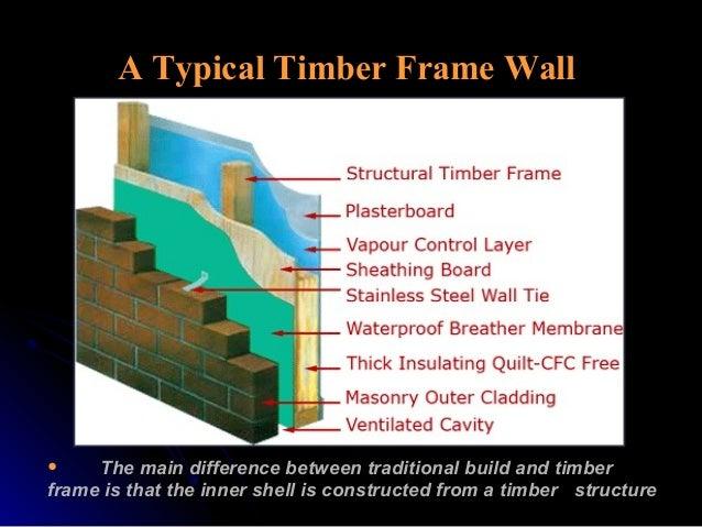 Timber frame construction presentation`gr