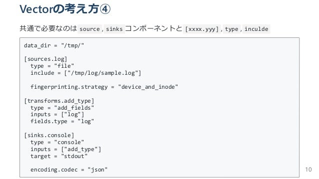 """Vectorの考え⽅④ 共通で必要なのは source , sinks コンポーネントと [xxxx.yyy] , type , inculde data_dir = """"/tmp/"""" [sources.log] type = """"file"""" in..."""