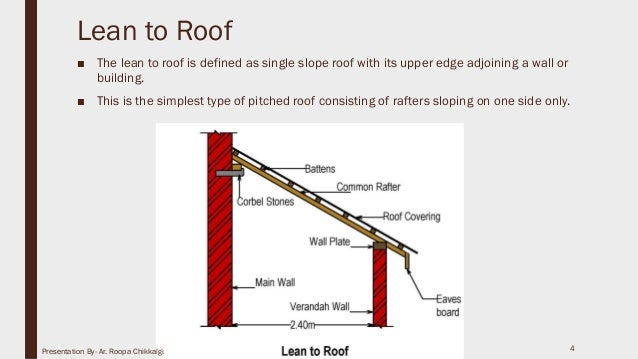 3Presentation By- Ar. Roopa Chikkalgi; 4. Lean to Roof ...  sc 1 st  SlideShare & Timber roof memphite.com
