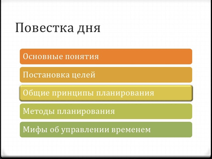Повестка дня  Основные понятия   Постановка целей   Общие принципы планирования   Методы планирования   Мифы об управлении...