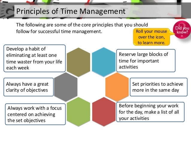 Time Management – Time Management