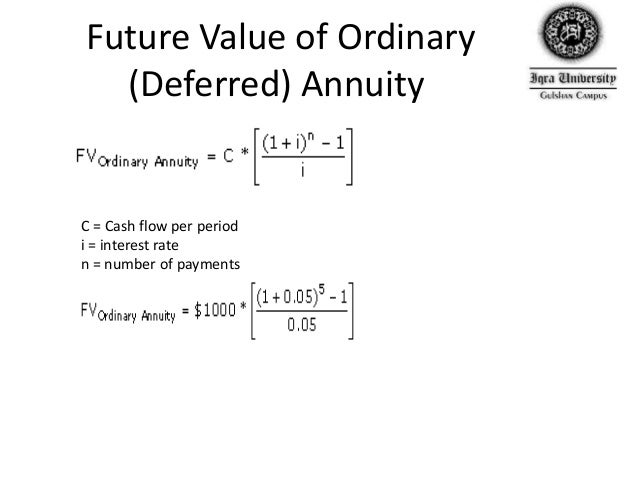 Time Value Of Money F F M