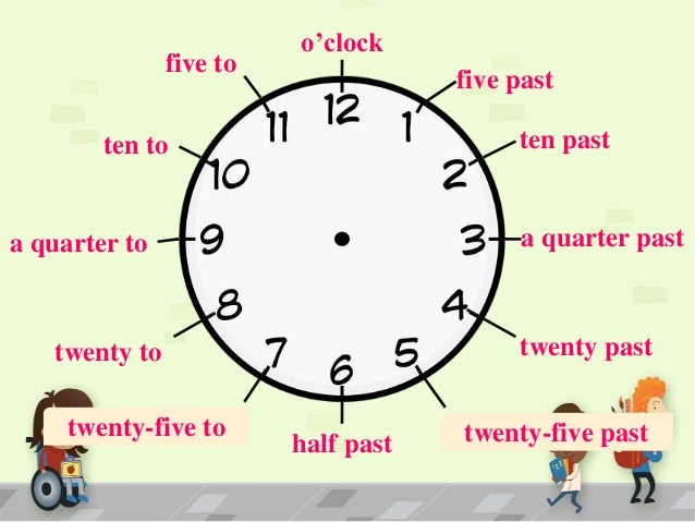 how to tell time in french 12 hour clock