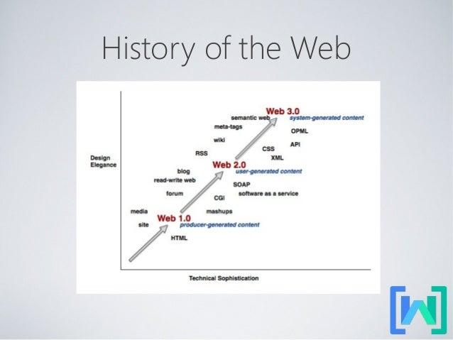 Intro to Semantic Web Slide 2