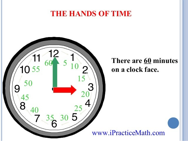 Time in the clock