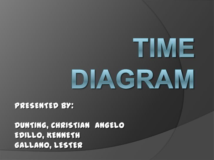 TIME DIAGRAM<br />PRESENTED BY:<br />DUNTING, CHRISTIAN  ANGELO<br />EDILLO, KENNETH<br />GALLANO, LESTER<br />