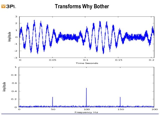 Time frequency analysis for poets wavelets for poets time frequency analysis overview lunch and learn 2 ccuart Gallery