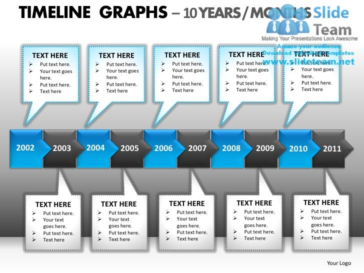 TIMELINE GRAPHS – 10 YEARS / MONTHS   TEXT HERE                TEXT HERE               TEXT HERE                 TEXT HERE...