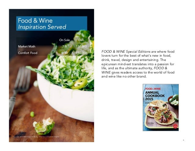 Time inc books cooking verticals 6 forumfinder Images