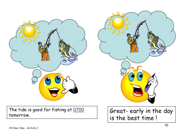Time introduction to 24 hour time for Best time to fish tomorrow