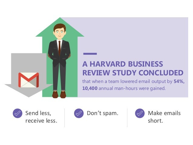 A HARVARD BUSINESS REVIEW STUDY CONCLUDED that when a team lowered email output by 54%, 10,400 annual man-hours were gaine...