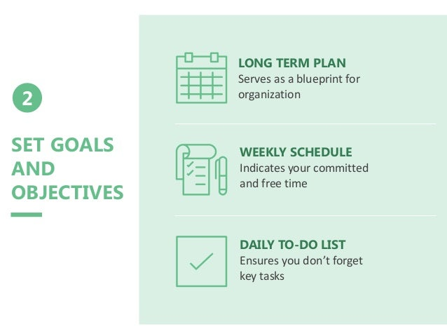 2 SET GOALS AND OBJECTIVES LONG TERM PLAN Serves as a blueprint for organization WEEKLY SCHEDULE Indicates your committed ...