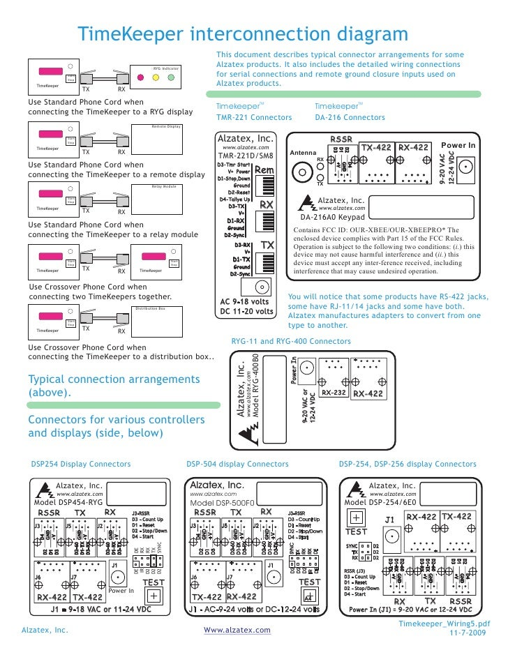 TimeKeeper interconnection diagram                                                                                        ...