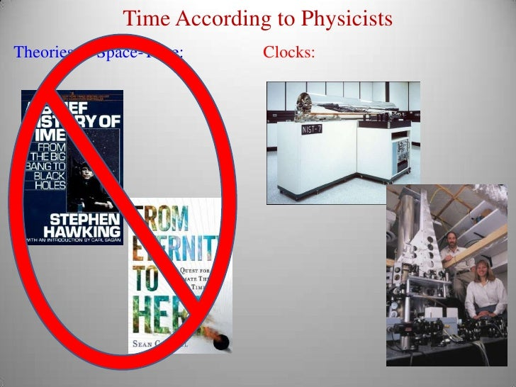 A Brief History of Timekeeping Slide 2