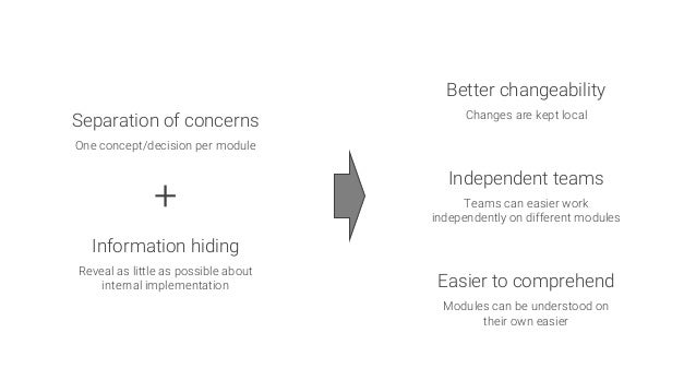 Separation of concerns  One concept/decision per module Information hiding  Reveal as little as possible about internal im...
