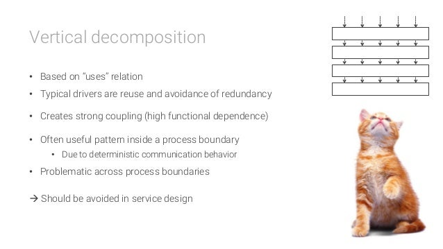 """Vertical decomposition  • Based on """"uses"""" relation • Typical drivers are reuse and avoidance of redundancy • Creates st..."""