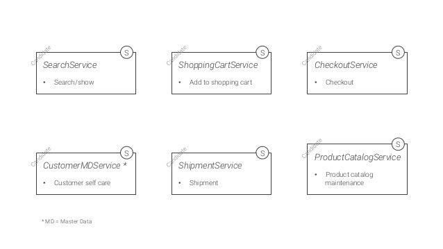 ProductCatalogService  • Product catalog maintenance S ShipmentService  • Shipment S CustomerMDService *  • Customer se...