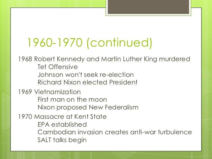 AP US Timeline