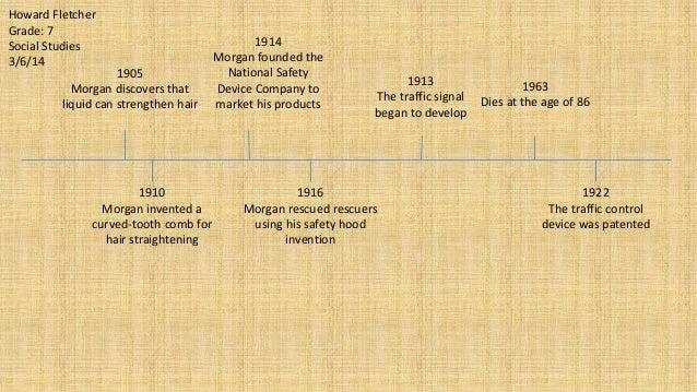 Timeline On Garret Morgan