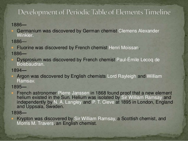 Development Of Periodic Table Timeline