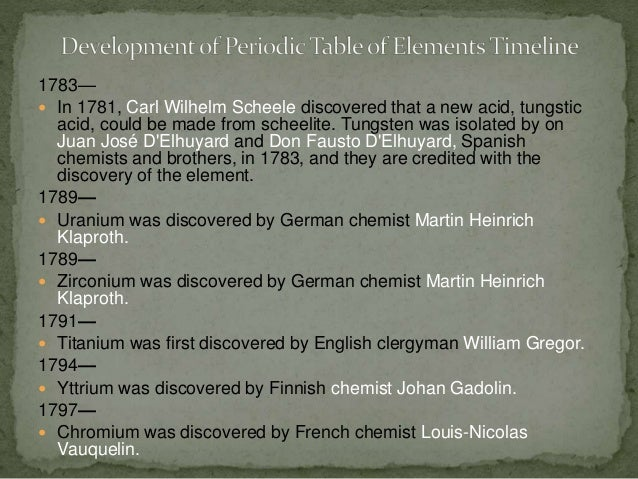 Development of periodic table timeline 5 urtaz Image collections