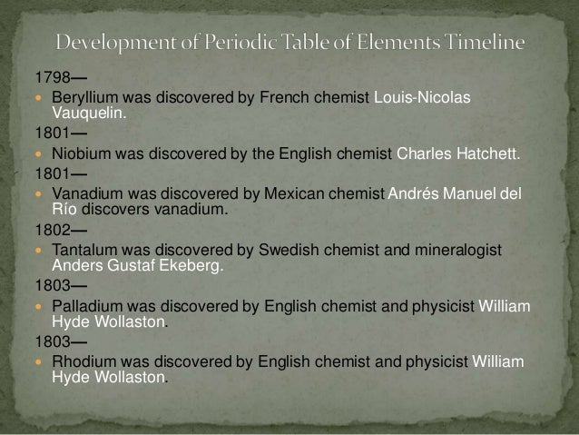 6 - Periodic Table Of Elements Discovery