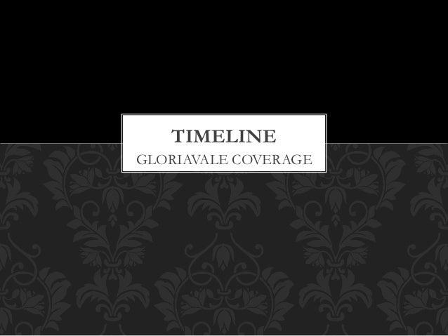 GLORIAVALE COVERAGE TIMELINE