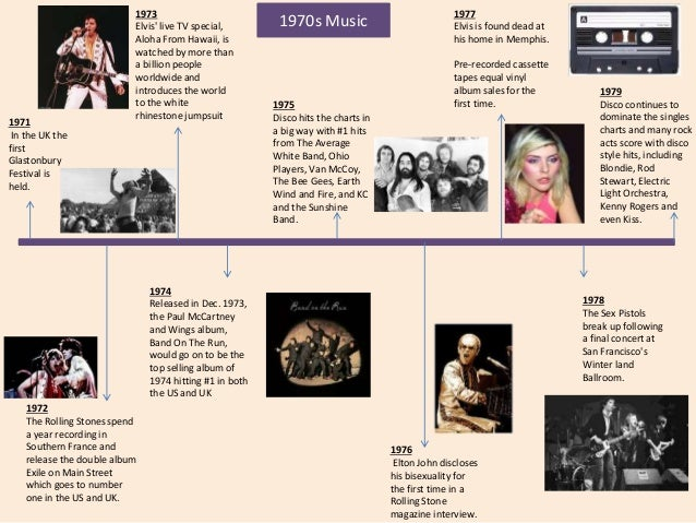 70s Music Time line