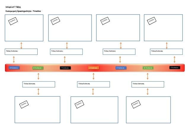 Ιστορία Ε' Τάξης Εισαγωγική δραστηριότητα : Timeline A' Ενότητα Β' Ενότητα Γ' Ενότητα Δ' Ενότητα Ε' Ενότητα Στ' Ενότητα Ζ'...