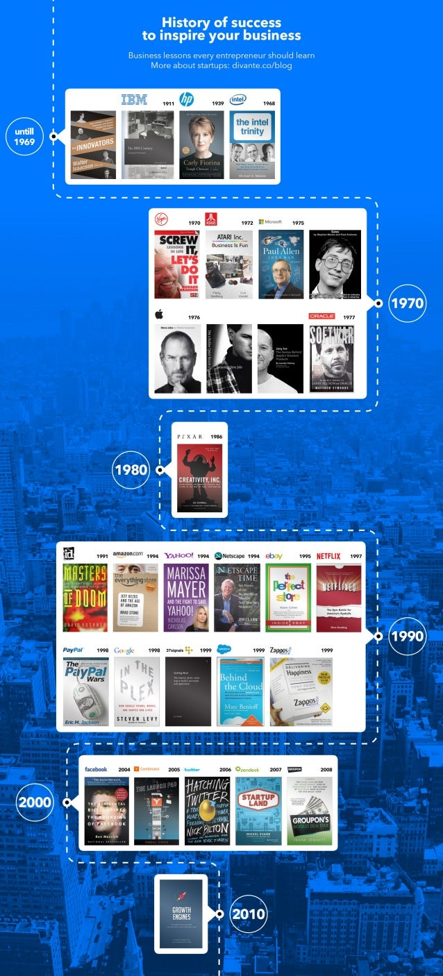 untill 1 969     History of success to inspire your business  Business Iessons every entrepreneur should Iearn More about ...