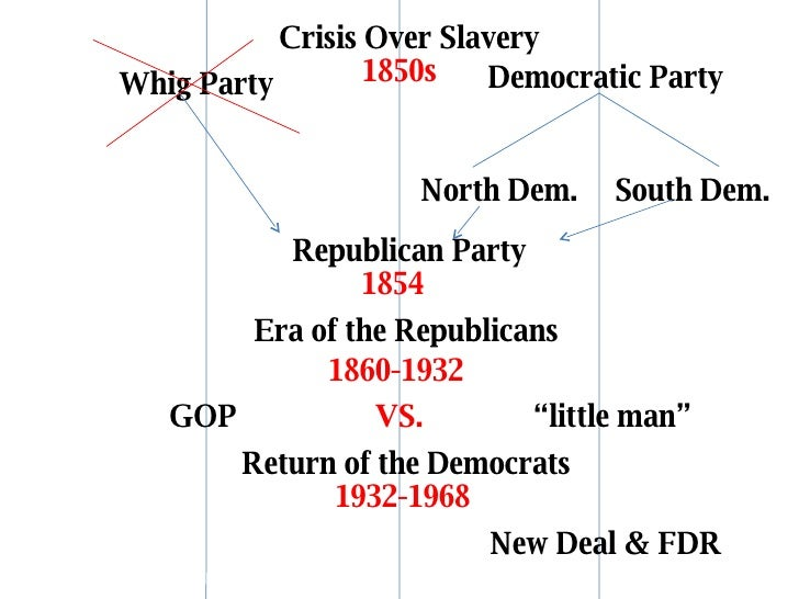 federalist vs democratic republicans essay Jefferson and the democratic-republicans believed in an agrarian society where most of the power resided with the states and their citizens the election of 1800, a rematch between adams and jefferson, saw federalist vs democratic-republican factionalism at its most vicious.