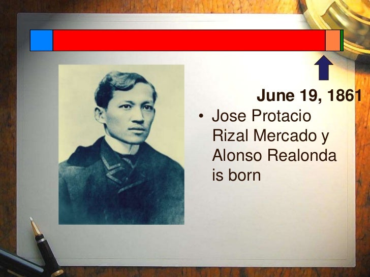 jose rizals timeline Friends and countrymen in london by cable made an unsuccessful effort for a habeas corpus writ at singapore on arrival in manila was placed in fort santiago dungeon 1890, december 3.