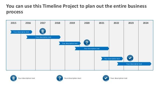 editable timelines