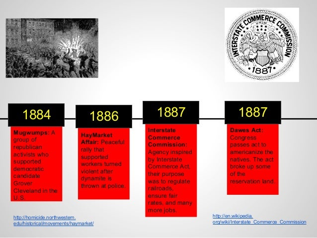 Timeline 1865 1895 Dil Patel 27550347 on Voting Rights And The Supreme Court Impossible Literacy