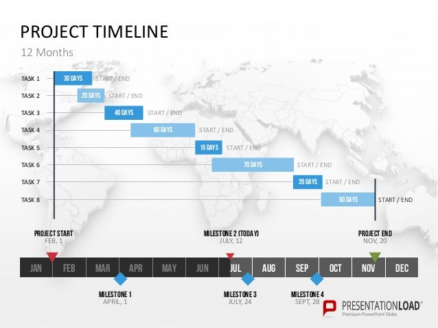 12 month timeline template fieldstation 12 month timeline template toneelgroepblik Gallery