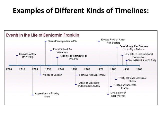Essay on schedule design
